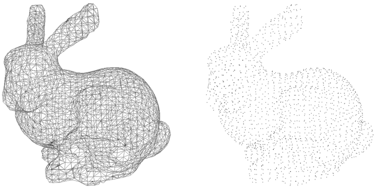 The Stanford Bunny as wire frame (left) and point cloud model (right).