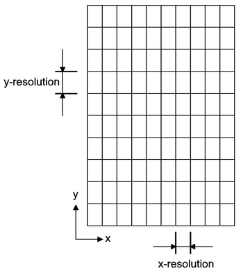 Geophysics coordinate system and grid resolution.